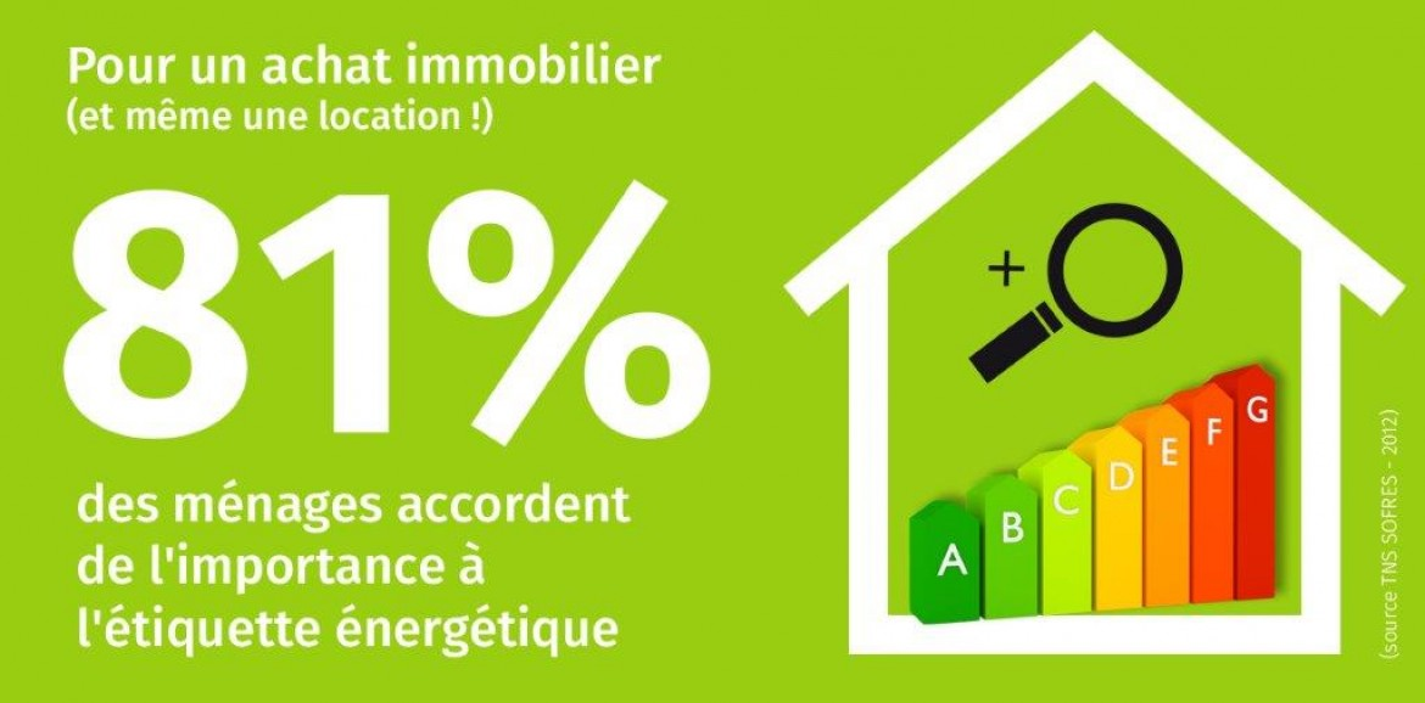 Pourquoi Construire Une Maison À Énergie Positive