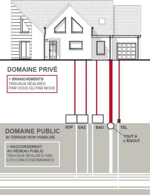Devis et chiffrage d taill s pour construction maison for Devis maison individuelle